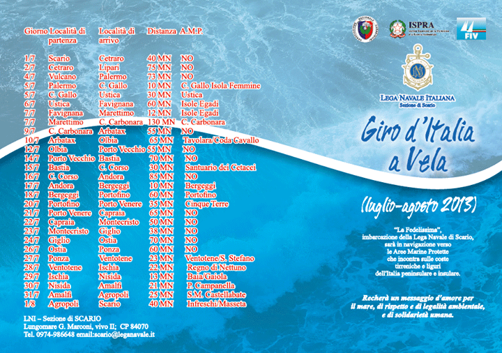 Giro-d'Italia-a-Vela
